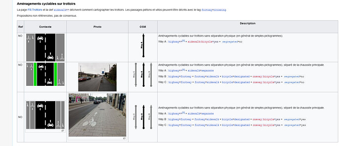 Screenshot 2021-10-06 at 17-50-20 FR Bicycle — OpenStreetMap Wiki